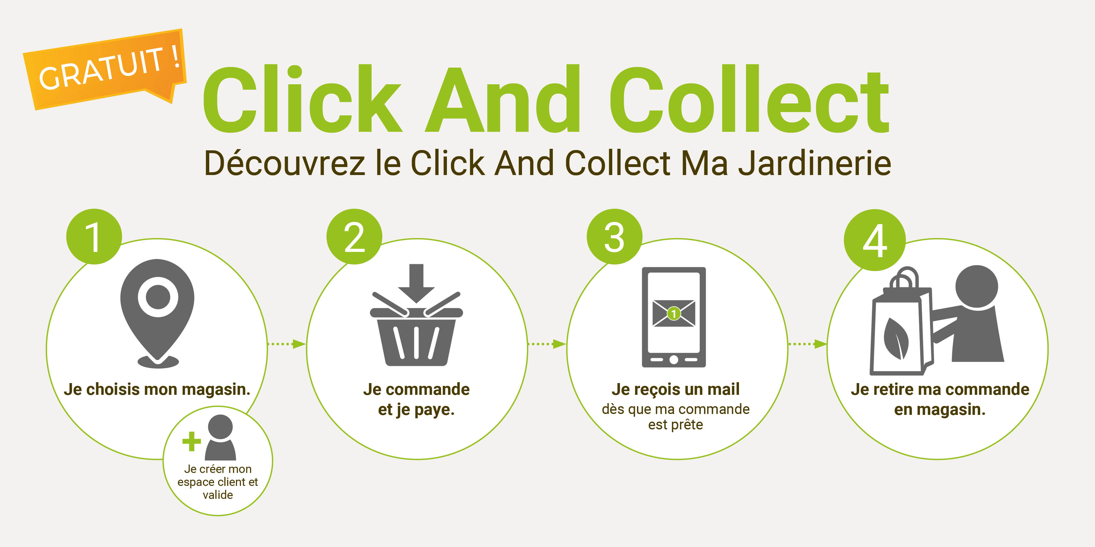 click and collect_1.jpg